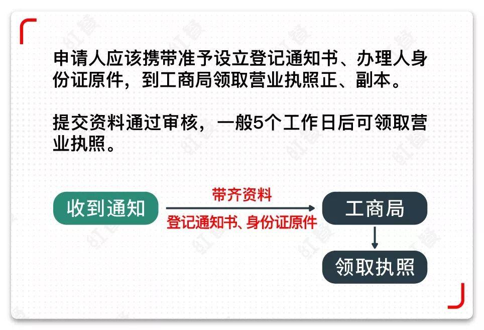 开广西酸品店的食品经营许可证怎么办理?